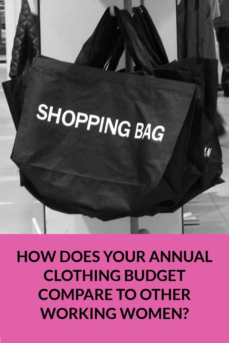 annual clothing budget for workwear